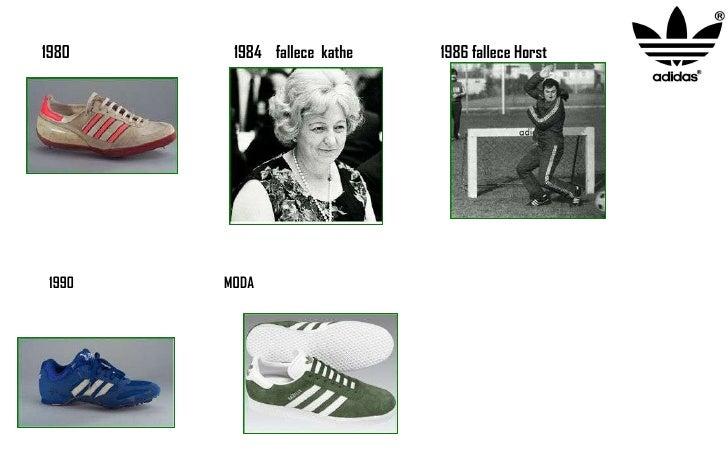 1980  1984  fallece  kathe  1986 fallece Horst 1990  MODA