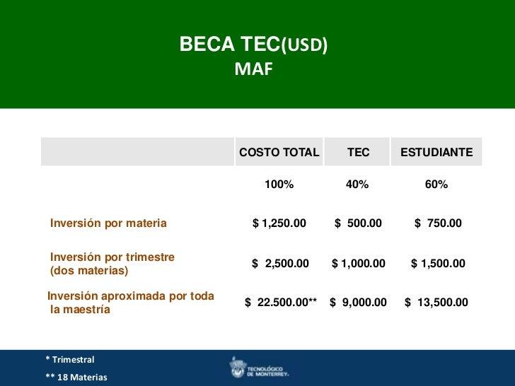 BECA TEC(USD)                               MAF                                COSTO TOTAL        TEC       ESTUDIANTE    ...