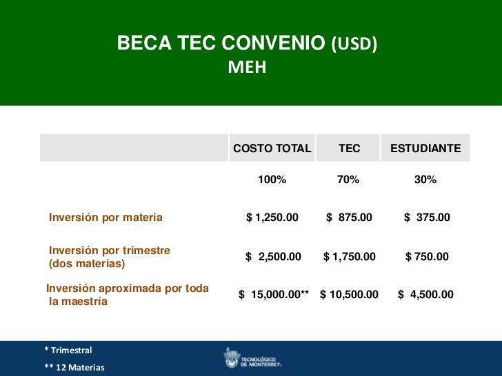 BECA TEC CONVENIO (USD)                          MEH                                COSTO TOTAL      TEC        ESTUDIANTE...