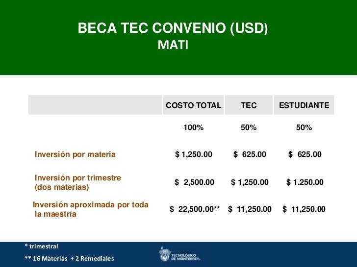 BECA TEC CONVENIO (USD)         Maestrías en Ingeniería y Ciencias          Doctorados en Ingenierías y Ciencias          ...
