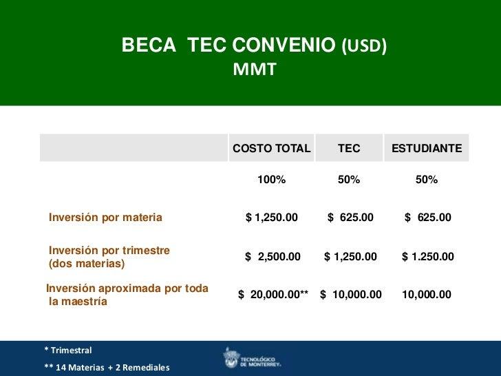Doctorados enCONVENIO (USD)          BECA TEC Ingenierías y Ciencias      Maestrías en Ingeniería y Ciencias              ...