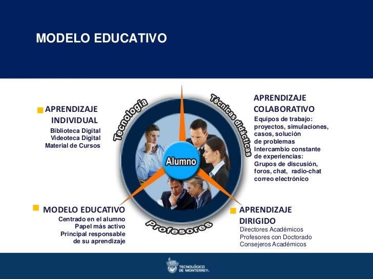 Doctorados en Ingenierías y  Maestrías en Ingeniería y CienciasMODELO EDUCATIVO                Ciencias                   ...