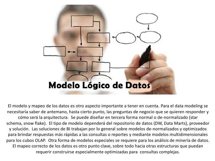 El modelo y mapeo de los datos es otro aspecto importante a tener en cuenta. Para el data modeling se necesitaría saber de...
