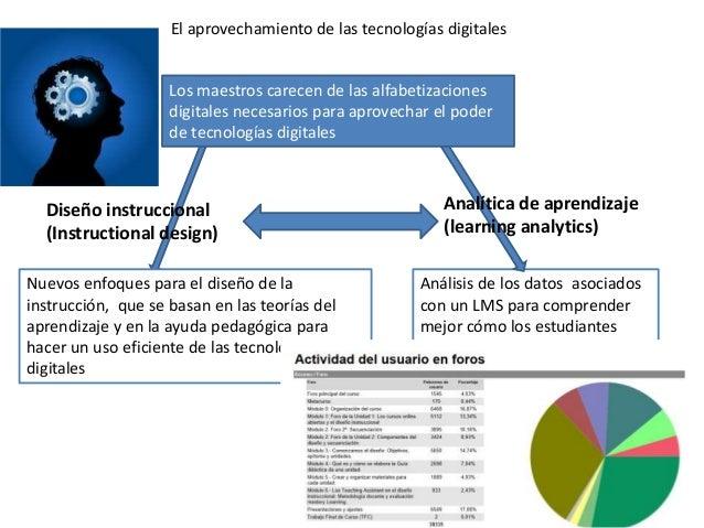 Análisis de los datos asociados con un LMS para comprender mejor cómo los estudiantes están aprendiendo El aprovechamiento...