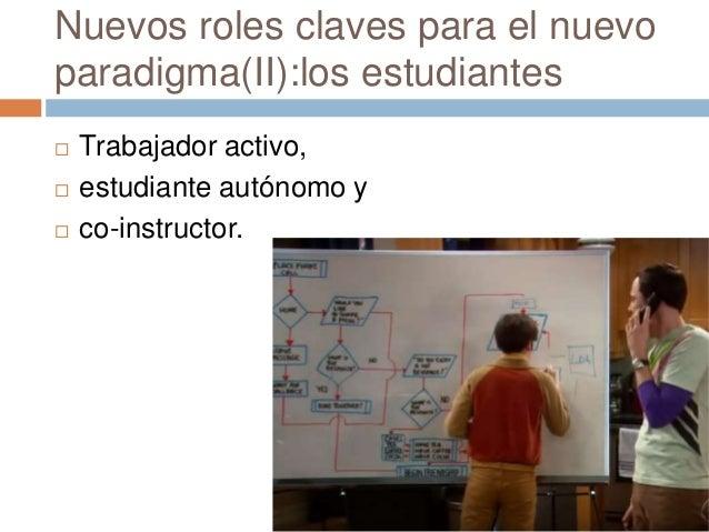Nuevos roles claves para el nuevo paradigma(II):los estudiantes  Trabajador activo,  estudiante autónomo y  co-instruct...