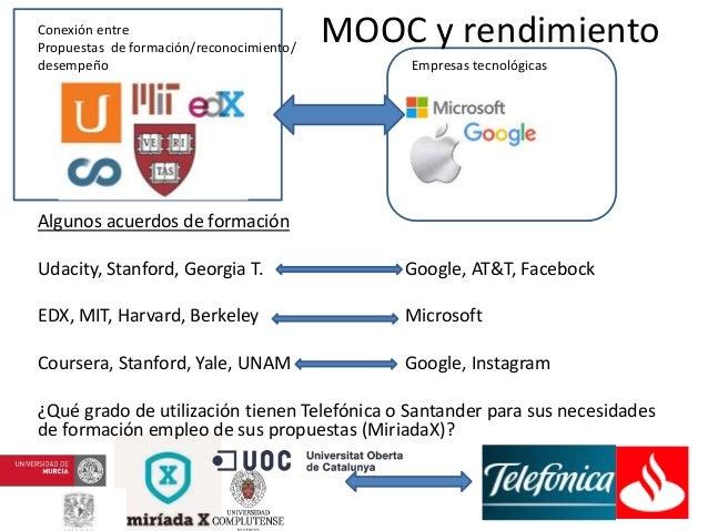 MOOC y rendimientoConexión entre Propuestas de formación/reconocimiento/ desempeño Empresas tecnológicas Algunos acuerdos ...