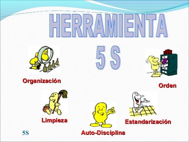 5SOrganizaciónOrganizaciónLimpiezaLimpiezaAuto-DisciplinaAuto-DisciplinaEstandarizaciónEstandarizaciónOrdenOrden