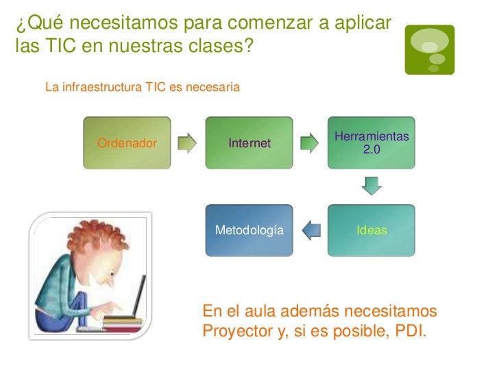 ¿Qué necesitamos para comenzar a aplicarlas TIC en nuestras clases?   La infraestructura TIC es necesaria                 ...