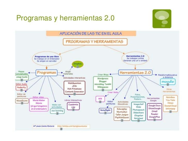 Programas y herramientas 2.0