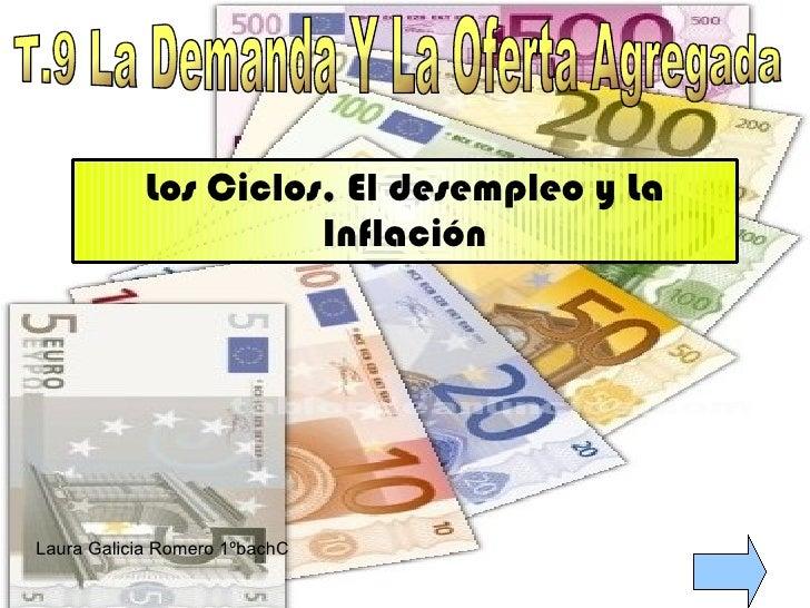 Los Ciclos, El desempleo y La                       Inflación     Laura Galicia Romero 1ºbachC
