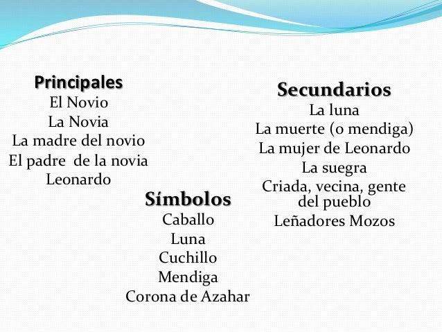 Principales El Novio La Novia  La madre del novio El padre  de la novia Leonardo   S...