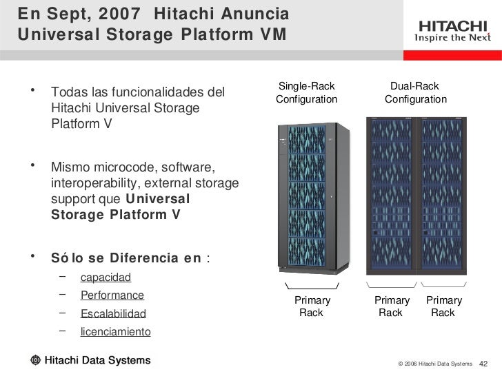 Presentaci n hitachi data systems logicalis vt buenos aires for Hitachi usp v architecture