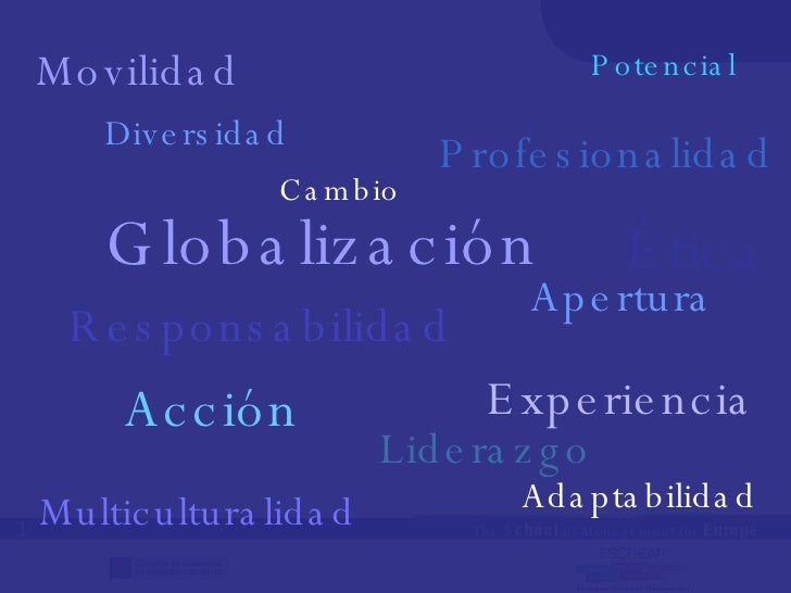 Movilidad Diversidad Globalización Liderazgo Potencial Experiencia Multiculturalidad Acción Apertura Ética Responsabilidad...