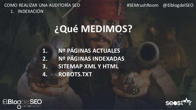 #SEMrushRoom @ElblogdelSEOCOMO REALIZAR UNA AUDITORÍA SEO 1. INDEXACIÓN 1. Nº DE PÁGINAS HTML 2. Nº DE PÁGINAS HTML INDEX ...