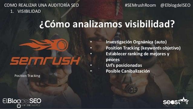 #SEMrushRoom @ElblogdelSEOCOMO REALIZAR UNA AUDITORÍA SEO ¿Cómo analizamos visibilidad? 1. VISIBILIDAD • Investigación Org...