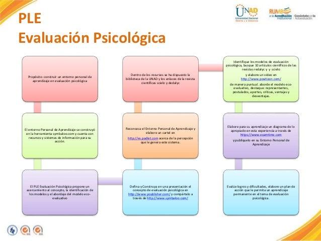 PLE  Evaluación Psicológica  Propósito: construir un entorno personal de  aprendizaje en evaluación psicológica  El entorn...