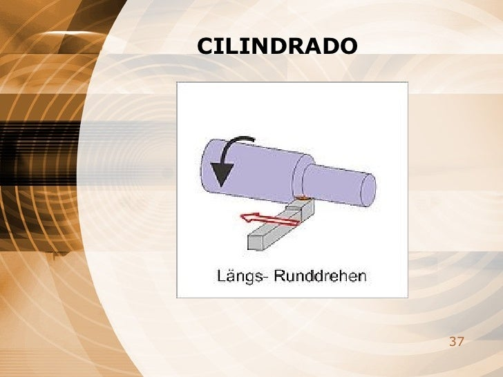 CILINDRADO