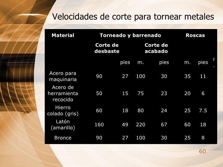 Velocidades de corte para tornear metales 8 25 30 100 27 90 Bronce 18 60 67 220 49 160 Latón (amarillo) 7.5 25 24 80 18 60...