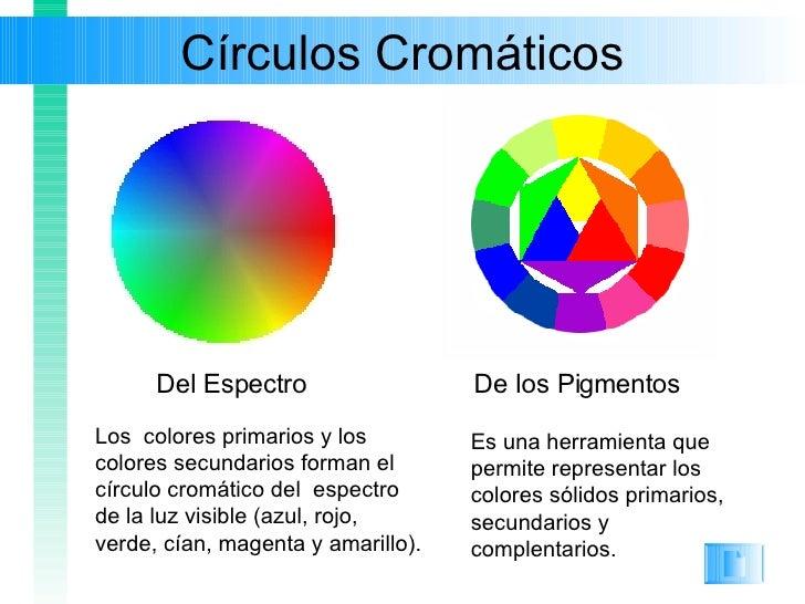 Teorias Del Color. Latest Teora Del Color Qu Es El Color With ...