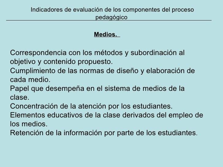 Indicadores de evaluación de los componentes del proceso pedagógico Medios.   Correspondencia con los métodos y subordinac...