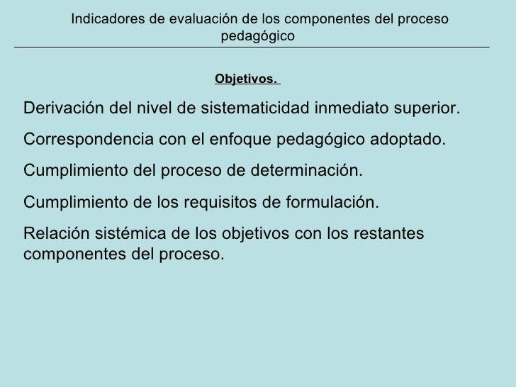 Indicadores de evaluación de los componentes del proceso pedagógico Objetivos.  Derivación del nivel de sistematicidad inm...