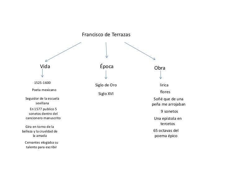 Francisco de Terrazas                 Vida                  Época             Obra          1525-1600                     ...