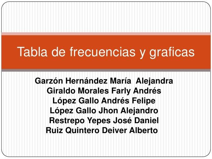 Garzón Hernández María  Alejandra Giraldo Morales Farly Andrés López Gallo Andrés Felipe López Gallo Jhon Alejandro Restre...