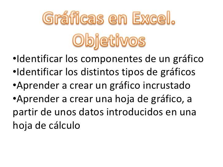 Gráficas en Excel.<br />Objetivos<br /><ul><li>Identificar los componentes de un gráfico
