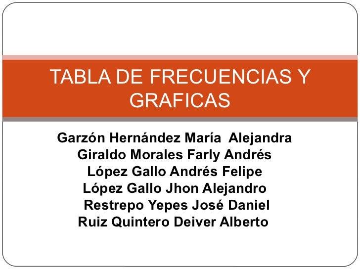 Garzón Hernández María  Alejandra  Giraldo Morales Farly Andrés  López Gallo Andrés Felipe  López Gallo Jhon Alejandro  Re...