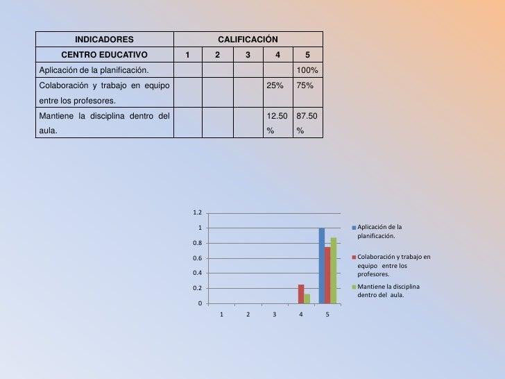 PILARES EN LOS QUE SE BASA LA EDUCACIÓN A LO LARGO DE LA VIDA<br />QUE APRENDEMOS<br />CONTENIDOS ACTITUDINALES<br />CONTE...