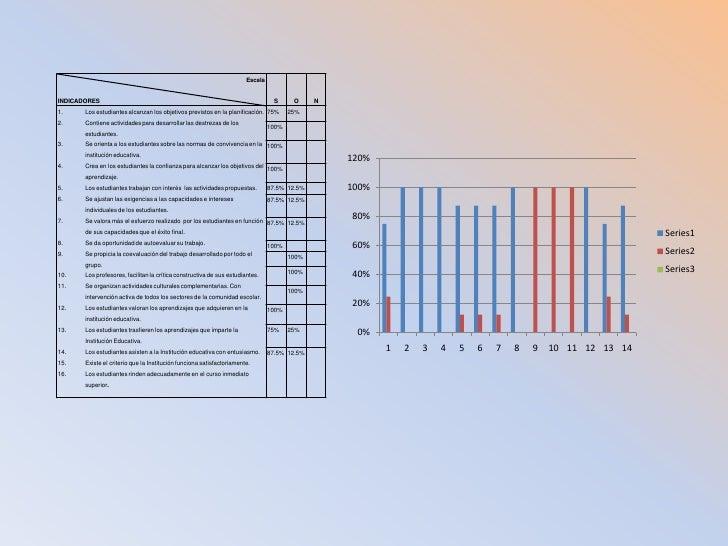 CLASIFICACIÓN GENERAL DE LOS MÉTODOS<br />FORMAS DE RAZONAMIENTO<br />GLOBALIZACIÓN DE CONOCIMIENTOS<br />COORDINACIÓN DE ...