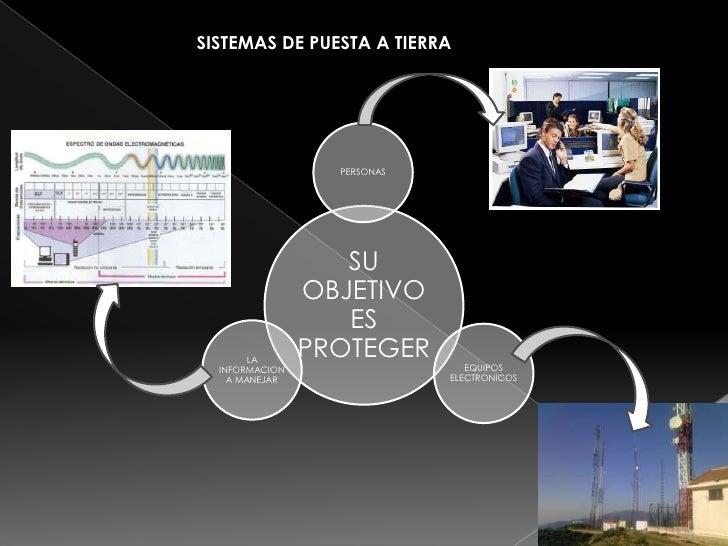 SISTEMAS DE PUESTA A TIERRA<br />