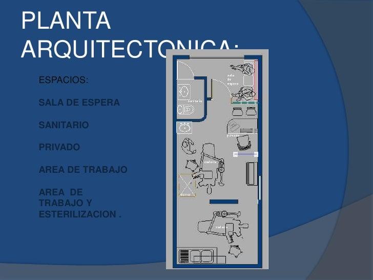 Consultorio de odontologia arquitectura for Planta arquitectonica de una oficina
