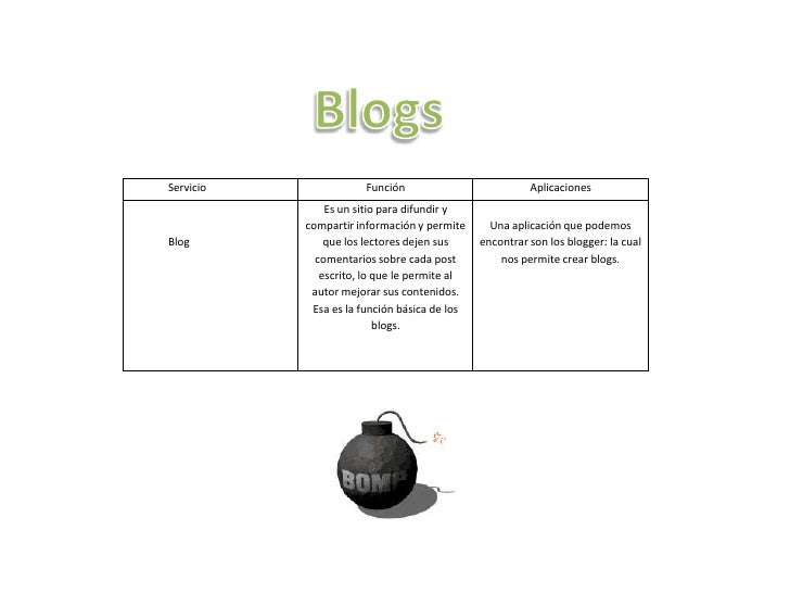 Servicio               Función                           Aplicaciones             Es una página Web o un conjunto de   Una...