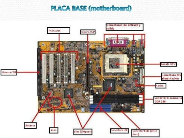  Es una placa base para pentium IlII socket 370.  Es una tarjeta de circuito impreso a la que se conectan las demás part...