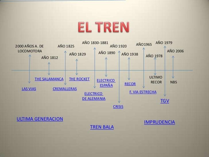 AÑO 1830-1881                     AÑO1965 AÑO 19792000 AÑOS A. DE      AÑO 1825                    AÑO 1920 LOCOMOTORA    ...