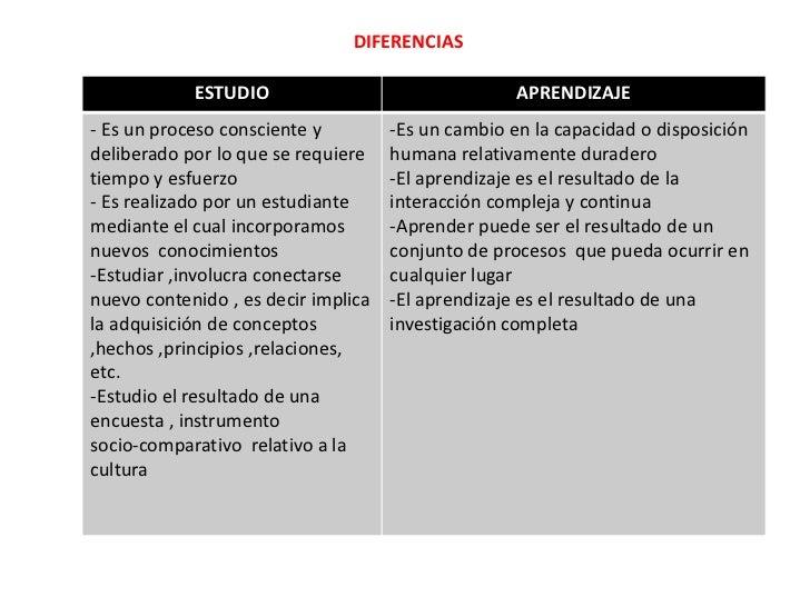 DIFERENCIAS<br />