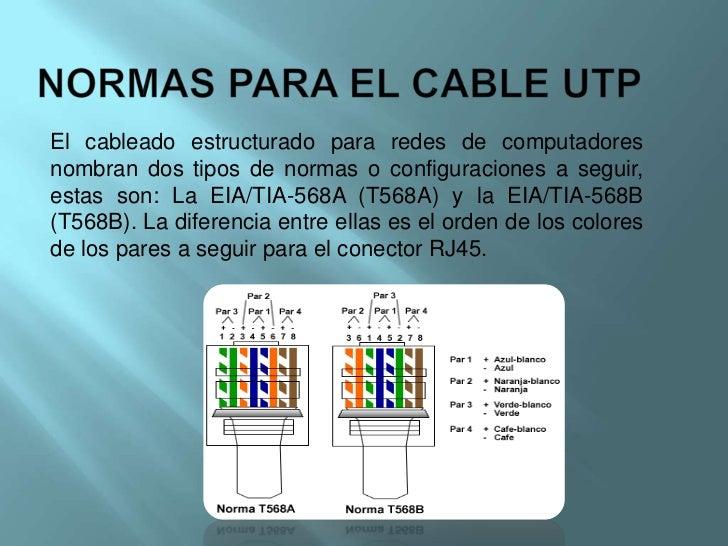 Tipos De Redes Seg 218 N El Cableado