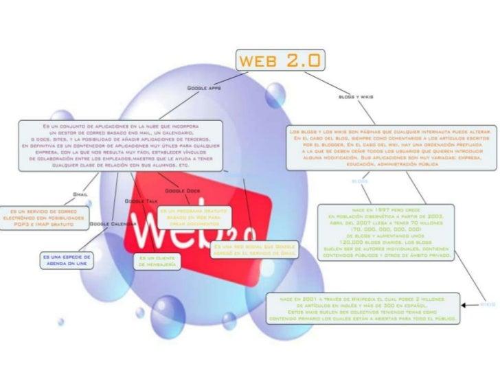 c map web 2.0