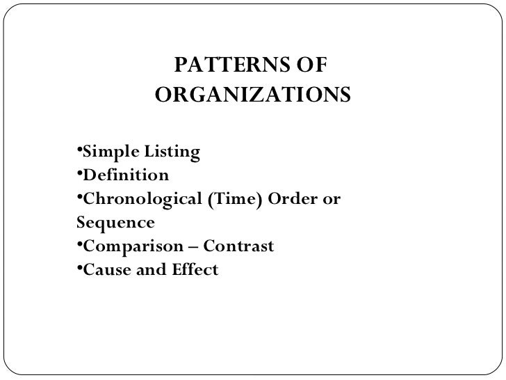 pattern of organization – Simple Listing Words