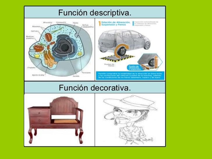 Función descriptiva. Función decorativa.
