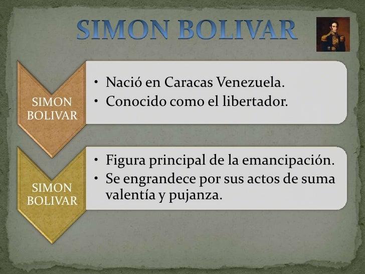 SIMON BOLIVAR<br />
