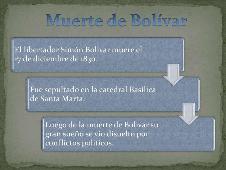 Muerte de Bolívar<br />