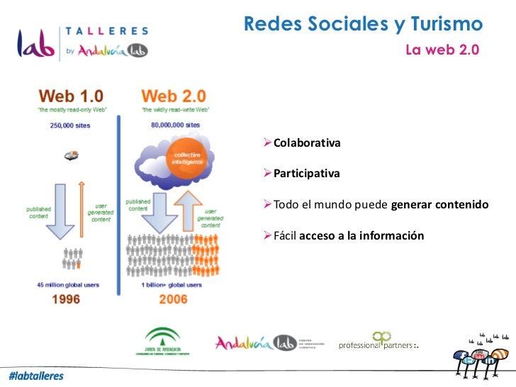 Redes Sociales y Turismo. Lorena Barrios. Labtalleres Granada 2011 Slide 3