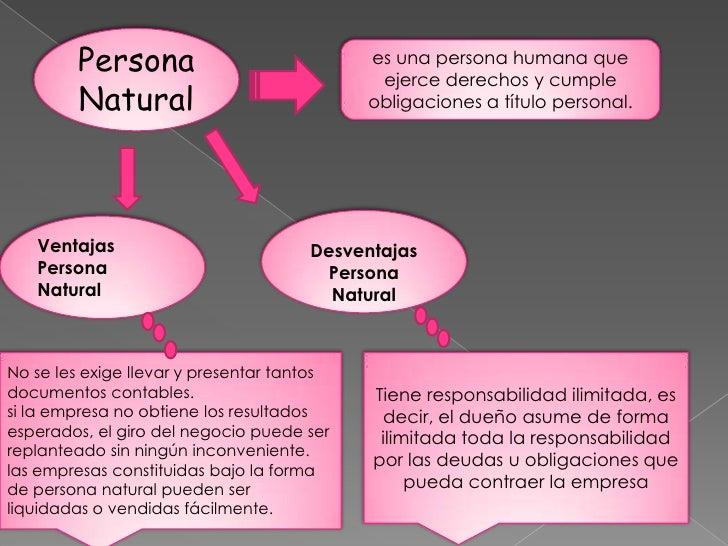 Persona                            es una persona humana que                                             ejerce derechos y...