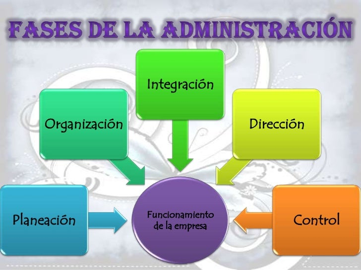 Proceso  Administrativo y sus Elementos Slide 3