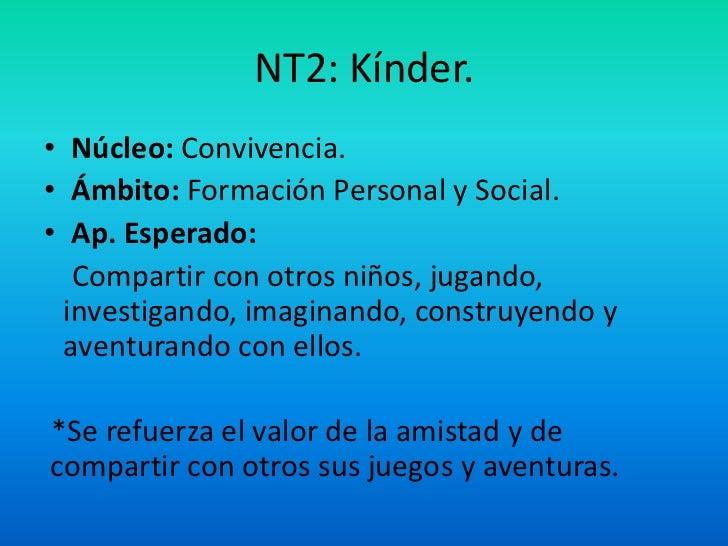 NT2: Kínder.• Núcleo: Convivencia.• Ámbito: Formación Personal y Social.• Ap. Esperado:   Compartir con otros niños, jugan...