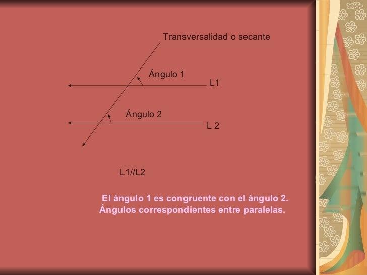 L 2 L1 L1//L2 Transversalidad o secante Ángulo 1 Ángulo 2 El ángulo 1 es congruente con el ángulo 2. Ángulos correspondien...