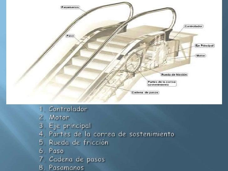 Sistema de control con realimentacion escalera electrica for Partes de una escalera