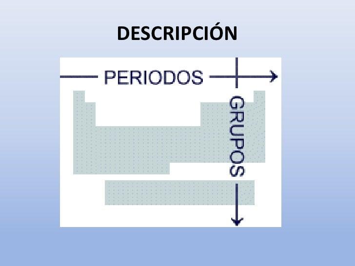 Tabla peridica 5 1 qu nombre reciben las filas horizontales de la tabla peridica urtaz Images